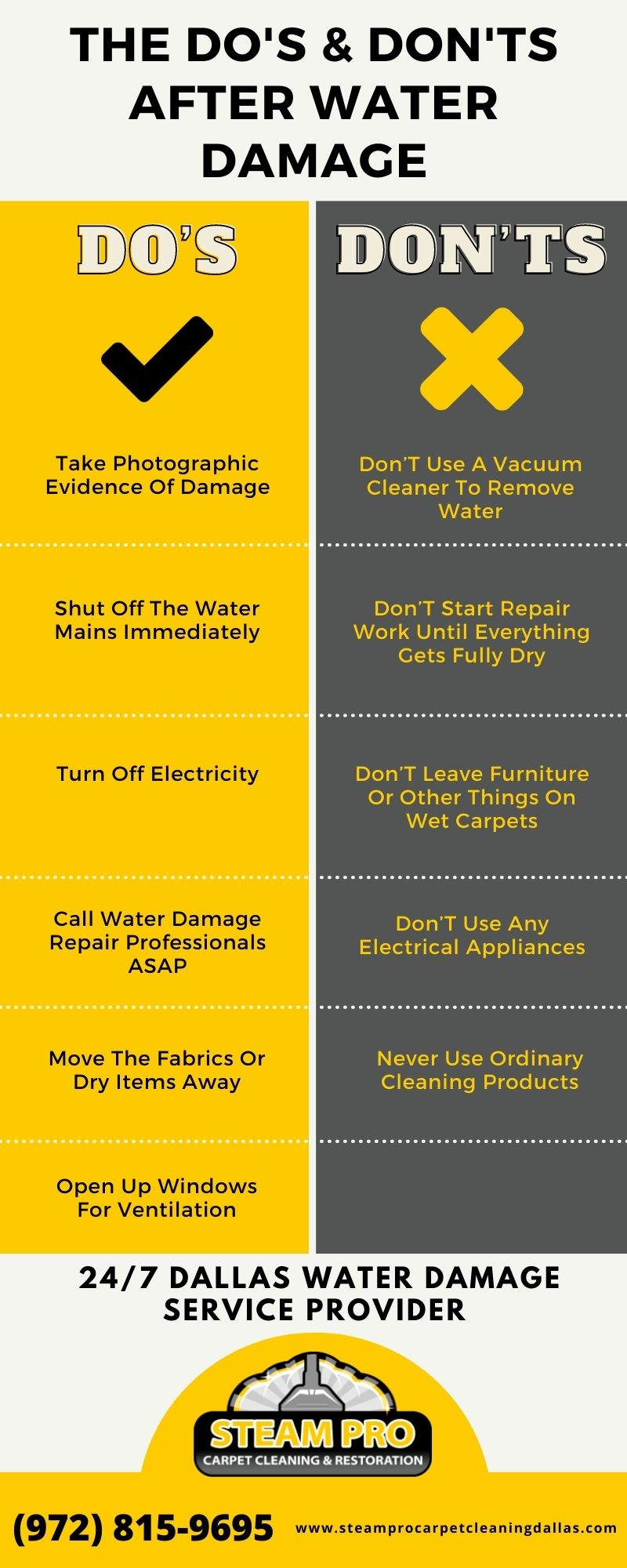 The Do's & Don'ts After Water Damage